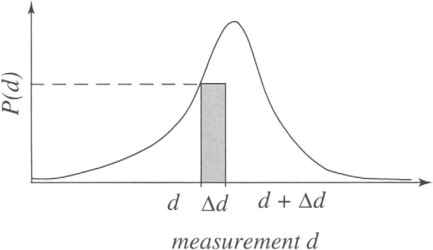 Least Squares Method - an overview | ScienceDirect Topics