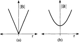 Engel Fridge Oscillator