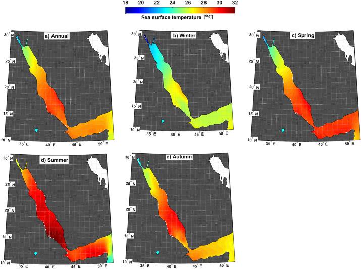 Recent sea surface temperature trends and future scenarios