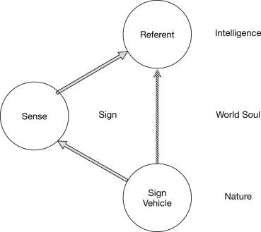 Mathematics and mysticism - ScienceDirect