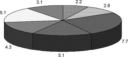 One dimensional nanostructured materials - ScienceDirect