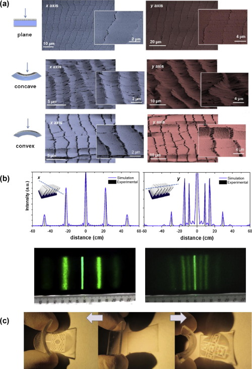 Perspectives on oblique angle deposition of thin films: From