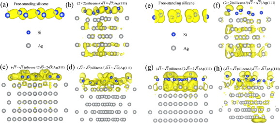Rise of silicene: A competitive 2D material - ScienceDirect