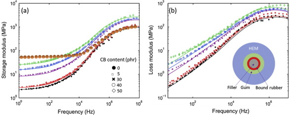 Concepts and conflicts in nanoparticles reinforcement to
