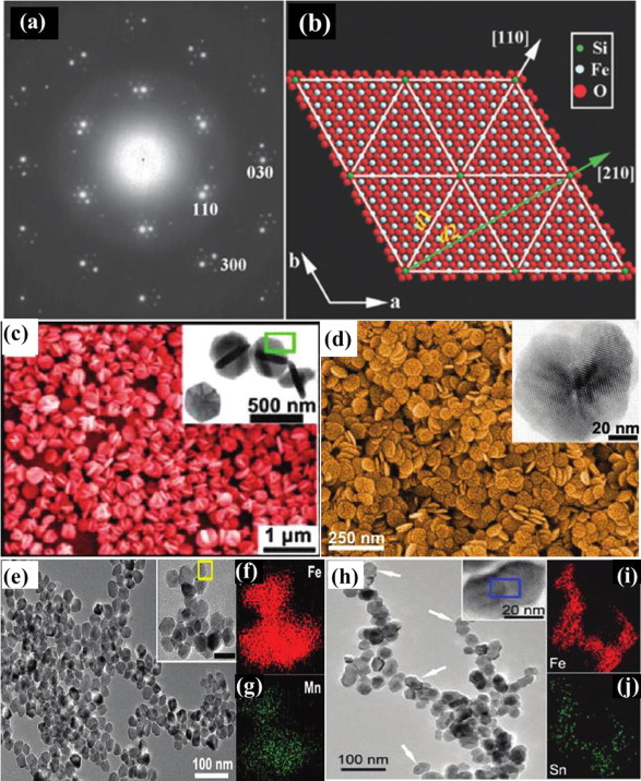 External field-assisted laser ablation in liquid: An
