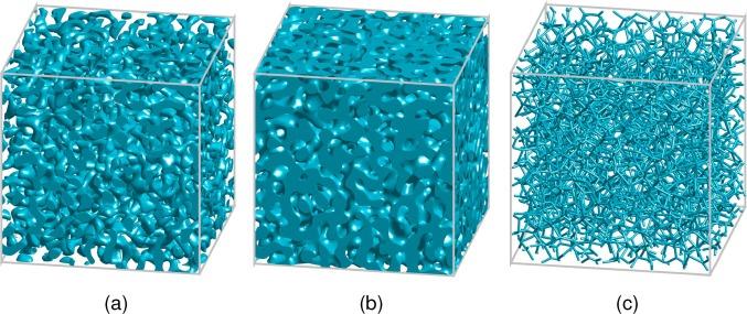 Generation of 3D representative volume elements for