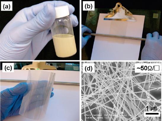 Transparent heat regulating (THR) materials and coatings for