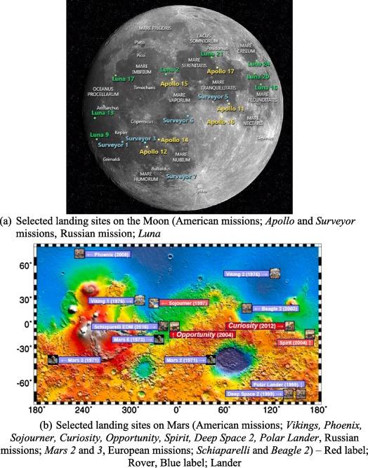 Extraterrestrial construction materials - ScienceDirect