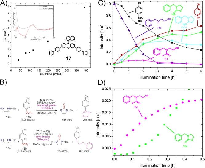 Combination of illumination and high resolution NMR
