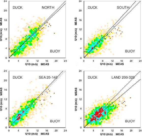 Wave modelling in coastal and inner seas - ScienceDirect
