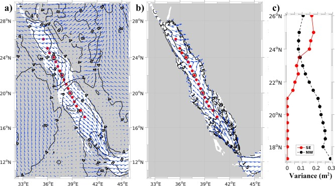Wave Modelling In Coastal And Inner Seas ScienceDirect