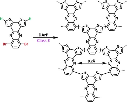 Direct Arylation Polymerization A Guide To Optimal Conditions For