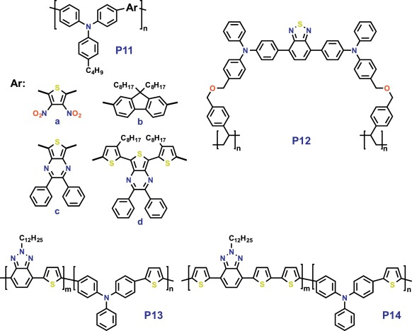 2311793f7ba Design and preparation of triphenylamine-based polymeric materials ...