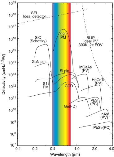 Intro-Tech Ultimate Reflector Folding Sunshade For Saturn 2000-2002 SL1
