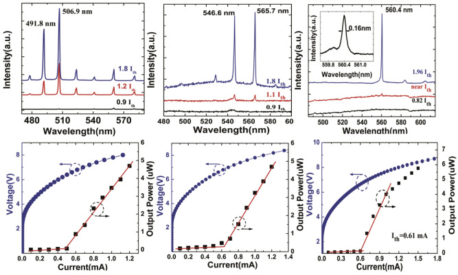 Progress and prospects of GaN-based VCSEL from near UV to