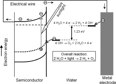 wiring diagram for ih 1256