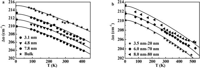 multifield resolved phonon spectrometrics structured  laskar vs aytee jbb instrumental music.php #8
