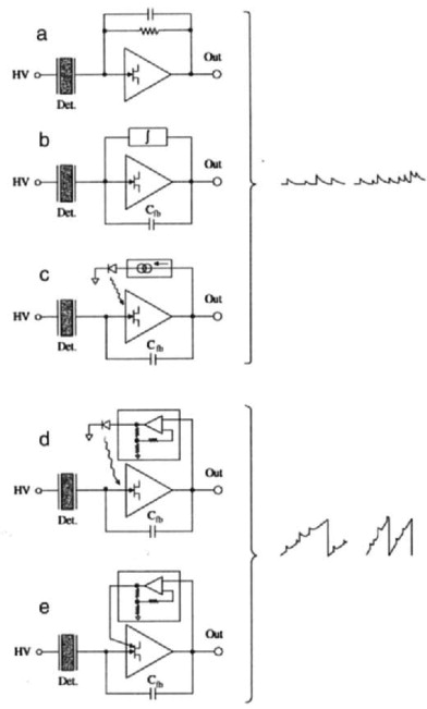 Preamplifiers - an overview | ScienceDirect Topics on switch schematic, counter schematic, valve schematic, pump schematic, generator schematic, ammeter schematic, laser schematic, microcontroller schematic, potentiometer schematic, computer schematic, light schematic, thermocouple schematic, hplc schematic, antenna schematic, radar schematic, transducer schematic, sensor schematic, electronics schematic, op-amp schematic, transistor schematic,
