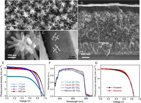Semiconductor Nanowires for Energy Harvesting - ScienceDirect