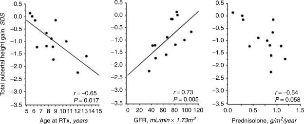 can humans take prednisolone