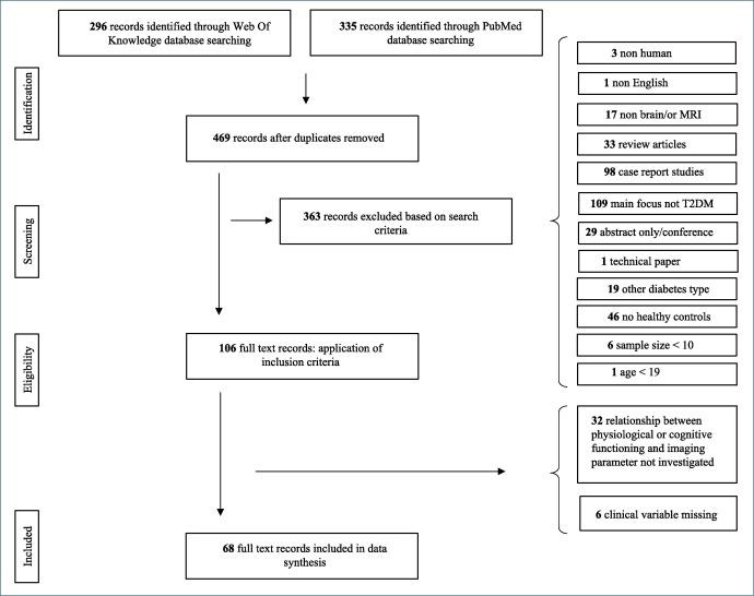 diabetes basal en bolo tipo 1
