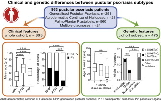 Clinical and genetic differences between pustular psoriasis subtypes