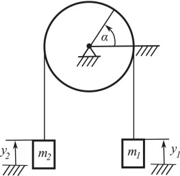 Nonlinear dynamics of a cable–pulley system using the