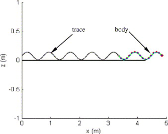 design and modelling of a snake robot in traveling wave locomotion rh sciencedirect com