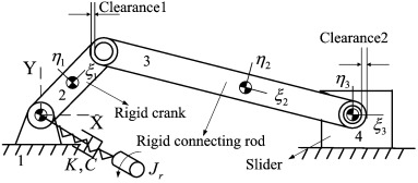 Dynamic analysis and optimization design of a planar slider