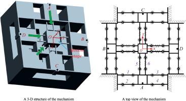 Design, analysis and simulation of a novel 3-DOF translational