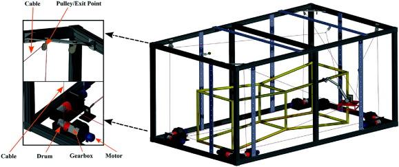 Discrete reconfiguration planning for Cable-Driven Parallel Robots ...