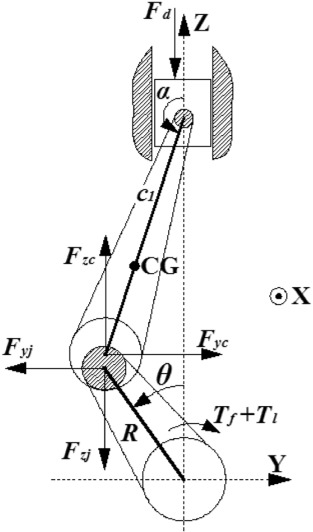 Intelligent diagnosis of bearing knock faults in internal