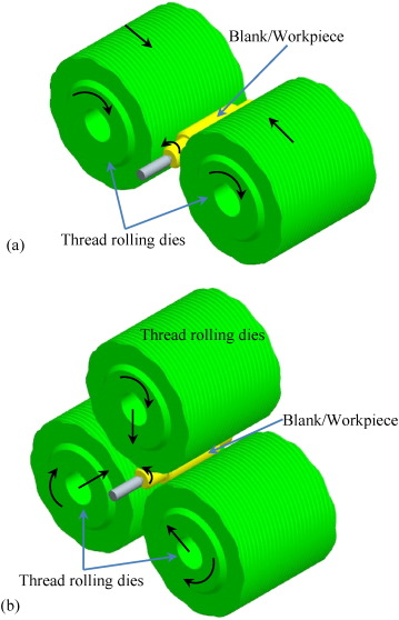 Analysis of motion between rolling die and workpiece in