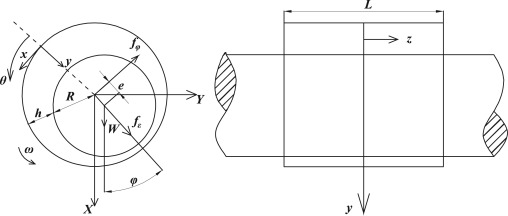 A simpler method to calculate instability threshold speed of