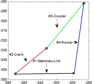 Defect-free optimal synthesis of crank-rocker linkage using