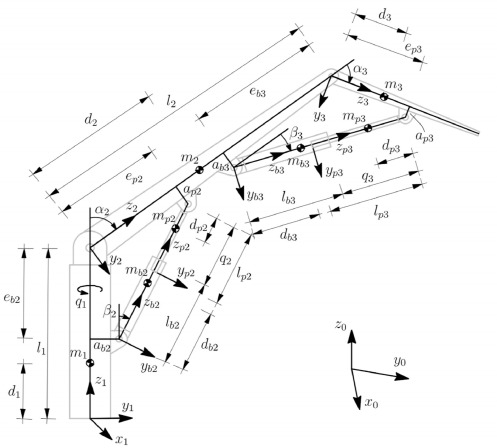 Dynamic modelling and force analysis of a knuckle boom crane using
