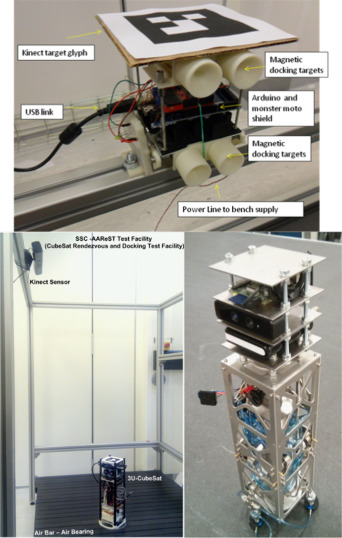 Using CubeSat/micro-satellite technology to demonstrate the