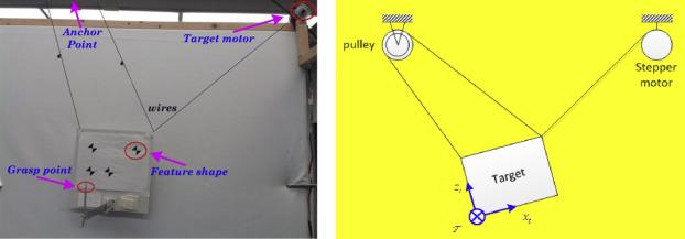 Predictive visual servo kinematic control for autonomous robotic
