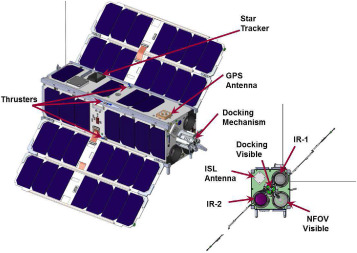 Overview and GNC design of the CubeSat Proximity Operations