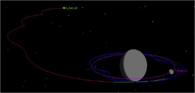 Interplanetary CubeSats for asteroid exploration: Mission analysis