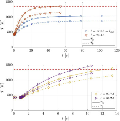 Numerical study of a novel monolithic heat exchanger for