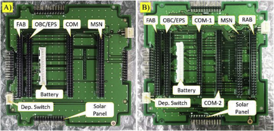 CubeSat bus interface with Complex Programmable Logic Device