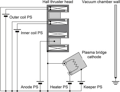 Performance And Plume Characteristics Of An 85 W Class Hall