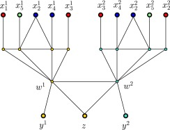 Chromatic Numbers Of Exact Distance Graphs Sciencedirect