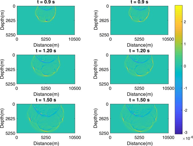 Efficient and accurate numerical simulation of acoustic wave ...