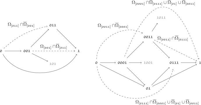 Multichromatic Travelling Waves For Lattice Nagumo Equations