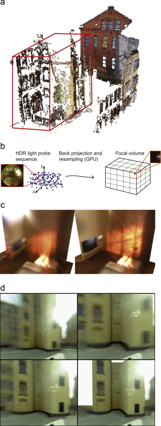 Spatially varying image based lighting using HDR-video - ScienceDirect