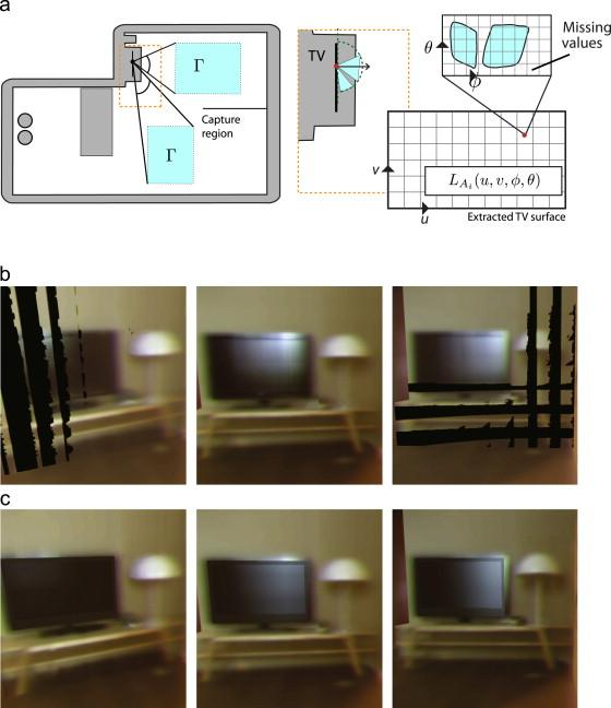 Spatially varying image based lighting using HDR-video - ScienceDirect