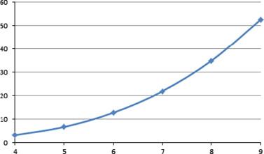 Visualizing likelihood density functions via optimal region