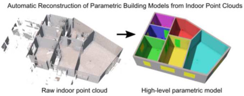 Automatic reconstruction of parametric building models from